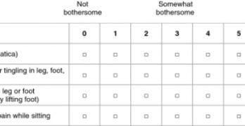 Sciatica Bothersomeness Index
