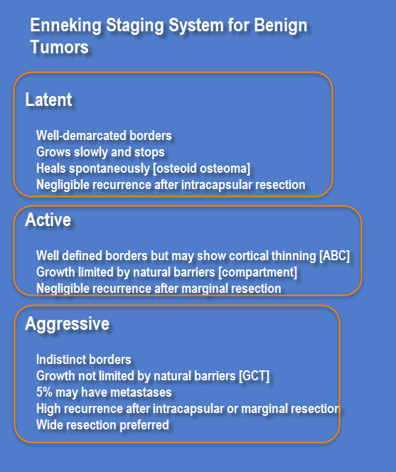 Enneking staging system for benign tumors